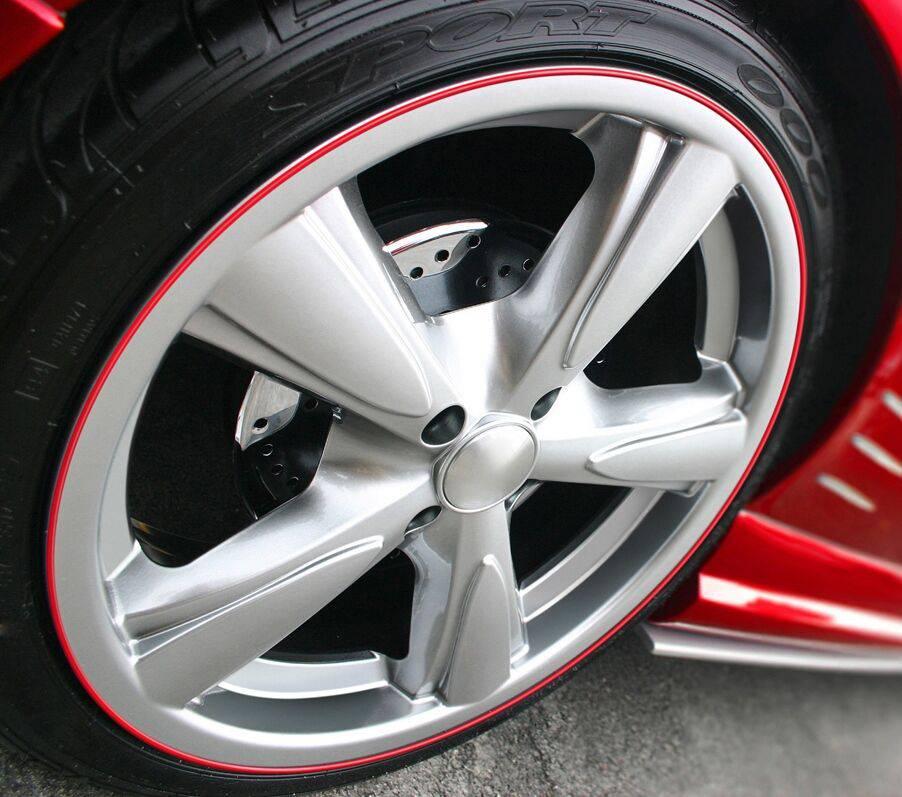 wheelprotection